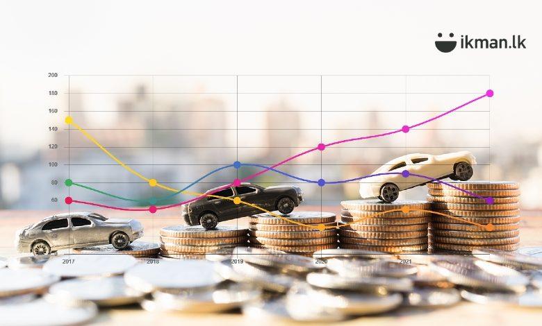 budget-sri-lanka-import-ban-vehicle-industry